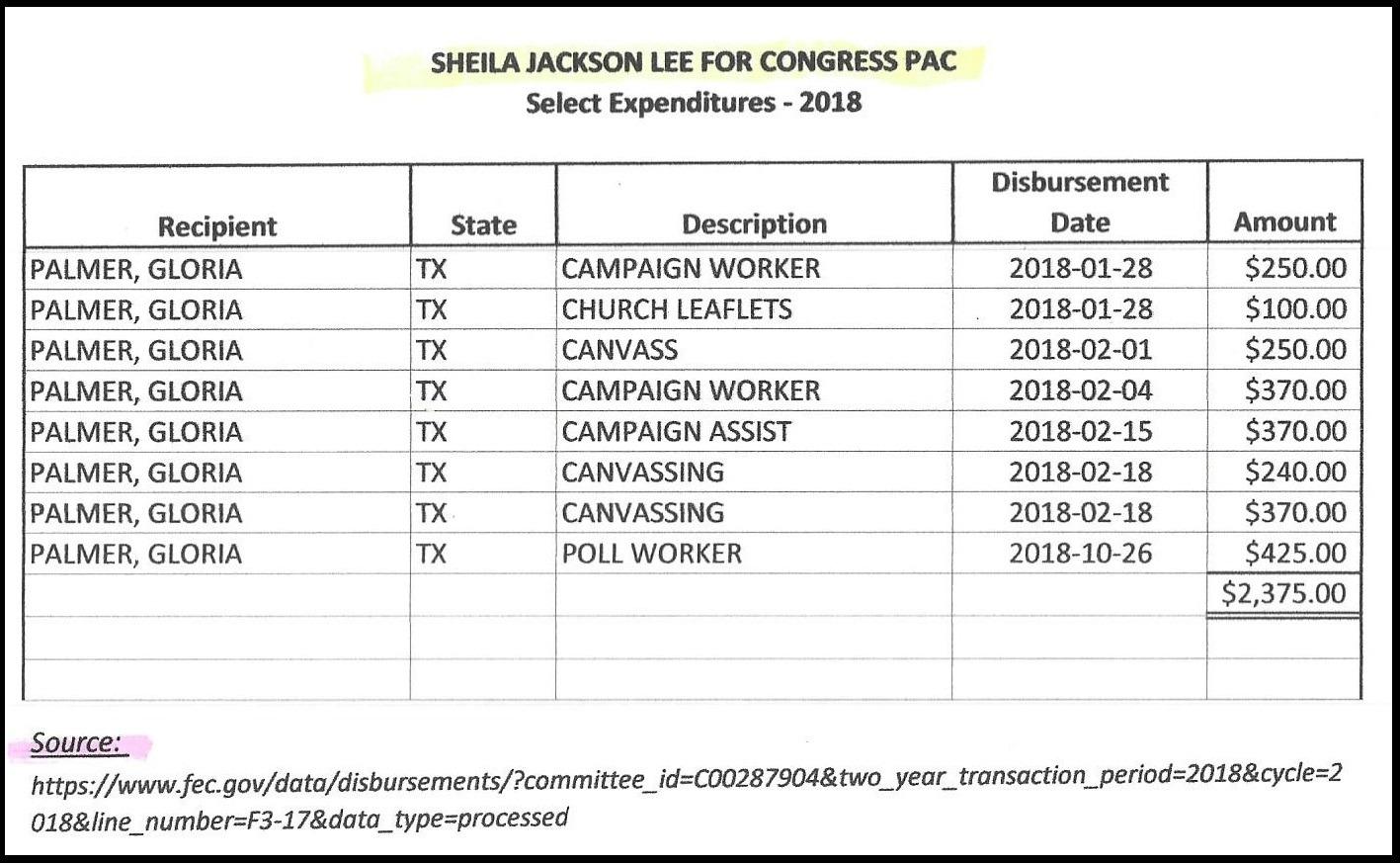 Allen West Condemns Democrats After National File's Biden-Sheila Jackson Lee Voter Fraud Report 12